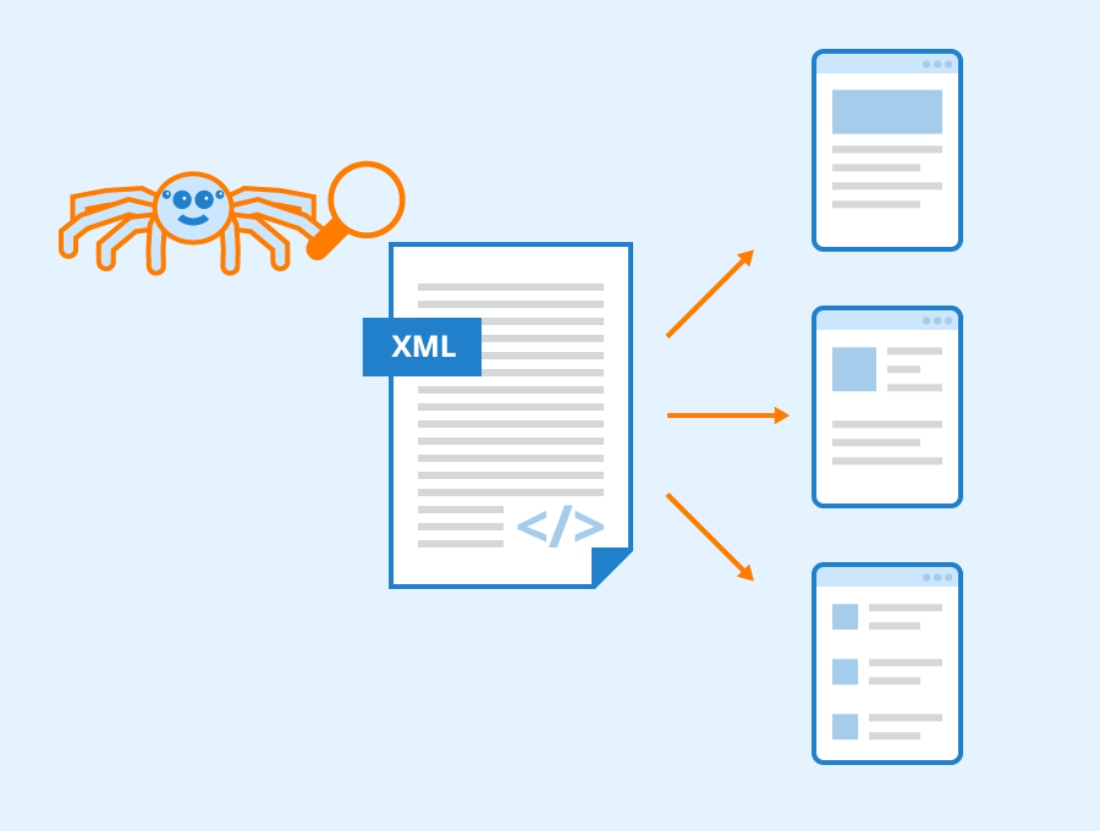 yoast alternative for blogger XML Sitemap